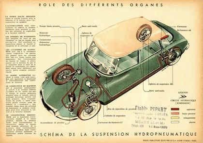 1954 Citroën DS 13