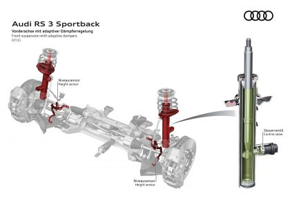 2022 Audi RS3 sportback 109