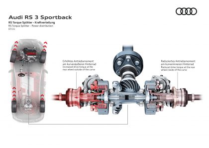 2022 Audi RS3 sportback 117