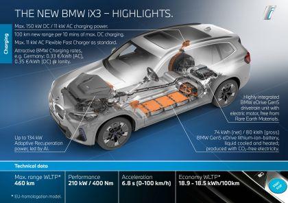 2022 BMW iX3 ( G08 ) 47