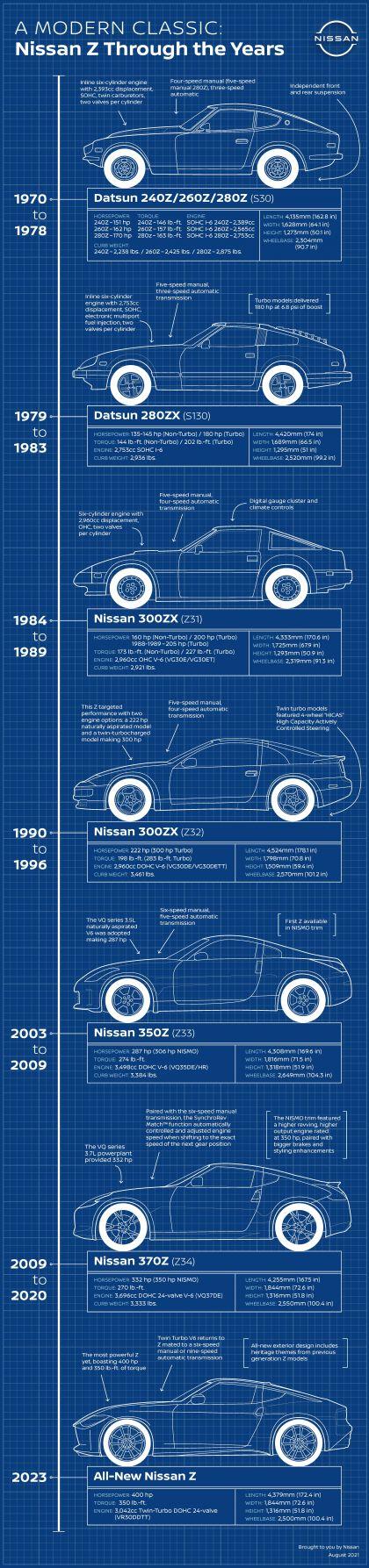 2023 Nissan Z 58