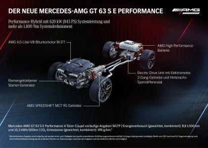 2023 Mercedes-AMG GT 63 S E Performance 4-door 50