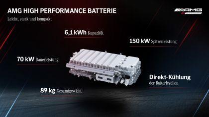 2023 Mercedes-AMG GT 63 S E Performance 4-door 52