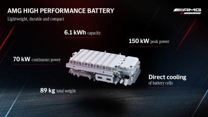 2023 Mercedes-AMG GT 63 S E Performance 4-door 53