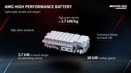 2023 Mercedes-AMG GT 63 S E Performance 4-door 55