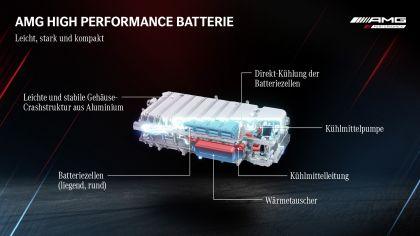 2023 Mercedes-AMG GT 63 S E Performance 4-door 56