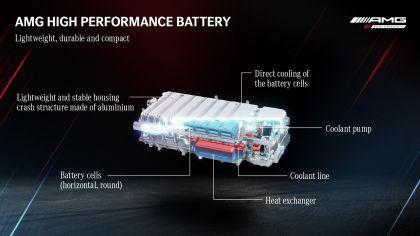 2023 Mercedes-AMG GT 63 S E Performance 4-door 57
