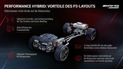 2023 Mercedes-AMG GT 63 S E Performance 4-door 60