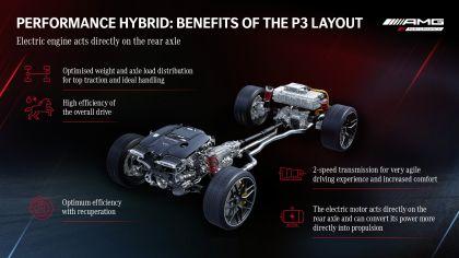 2023 Mercedes-AMG GT 63 S E Performance 4-door 61
