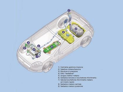 2008 Fiat Grande Punto Natural Power 33