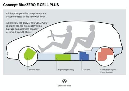 2009 Mercedes-Benz BlueZero concept 16