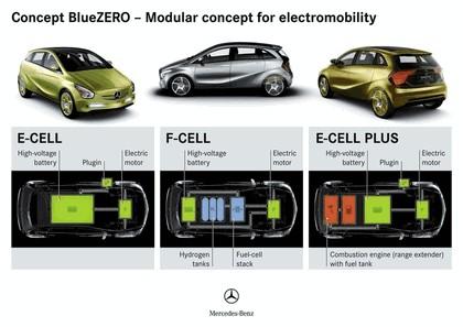 2009 Mercedes-Benz BlueZero concept 19