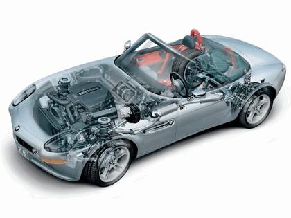 2001 BMW Z8 40