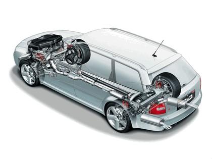 2002 Audi RS6 Avant 27