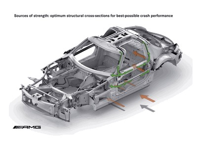 2009 Mercedes-Benz SLS AMG ( test car ) 25