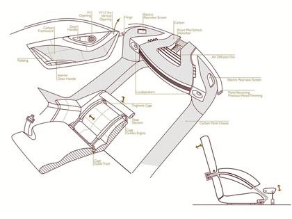2004 Toyota Motor Triathlon Race Car concept 16
