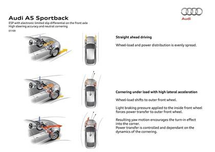 2009 Audi A5 Sportback 33