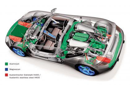 2004 Porsche Carrera GT 178