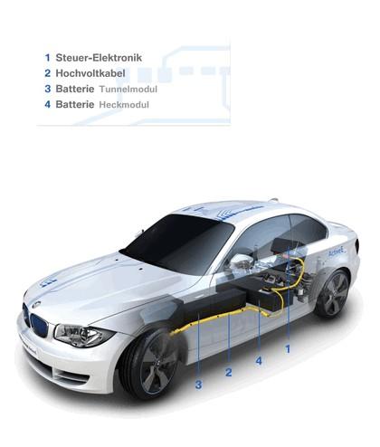 2009 BMW Concept ActiveE 36