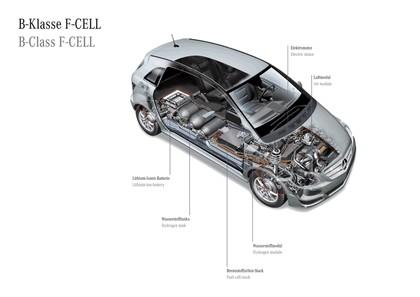 2009 Mercedes-Benz B-klasse F-CELL 14