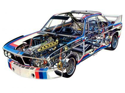 1971 BMW 3.0 CSL ( E09 ) race version 23