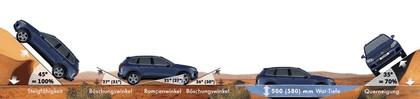 2010 Volkswagen Touareg 60