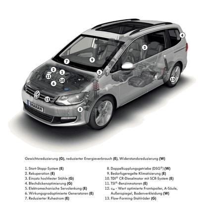 2010 Volkswagen Sharan 58