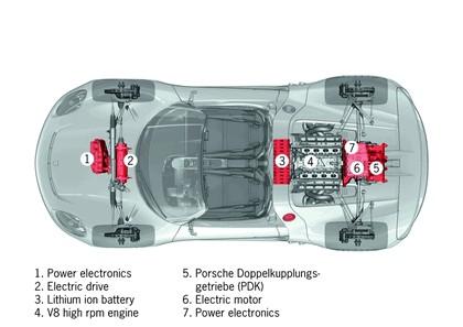 2010 Porsche 918 spyder concept 19