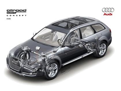 2005 Audi Allroad quattro concept 16