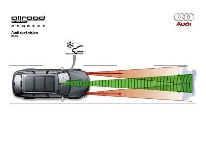 2005 Audi Allroad quattro concept 18