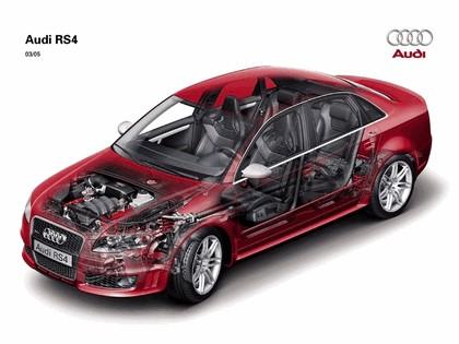 2005 Audi RS4 36