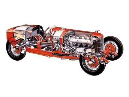 1924 Alfa Romeo P2 2