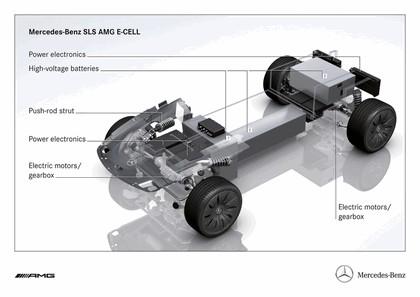 2010 Mercedes-Benz SLS AMG E-Cell 17