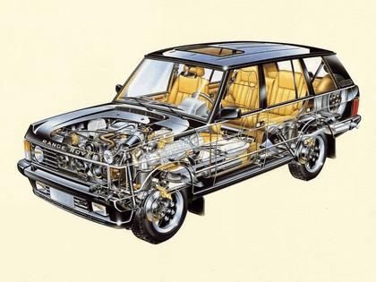 1986 Land Rover Range Rover 5-door 11