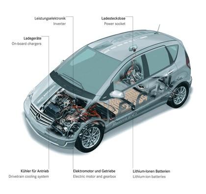 2010 Mercedes-Benz A-klasse E-CELL 15