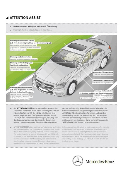 2010 Mercedes-Benz CLS 118