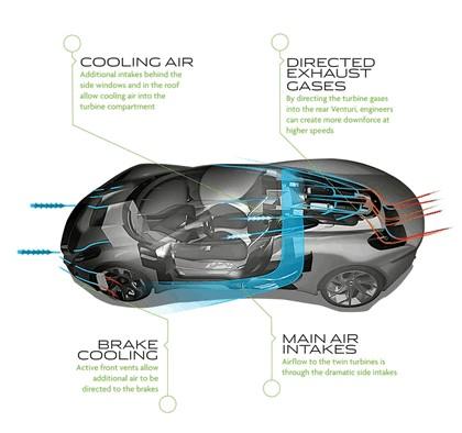 2010 Jaguar C-XF concept 62