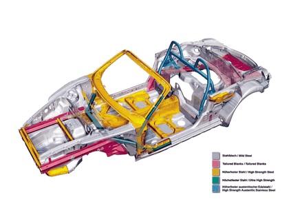 2005 Porsche Boxster 21