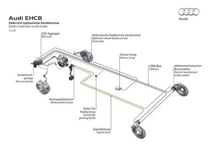 2010 Audi A1 e-tron concept 11