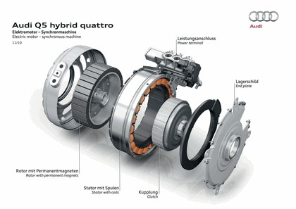 2010 Audi Q5 hybrid quattro 10