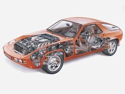 1978 Porsche 928 6