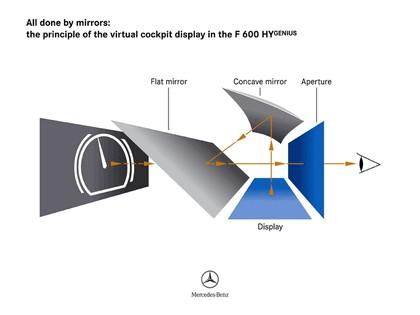 2005 Mercedes-Benz F600 HyGenius concept 74