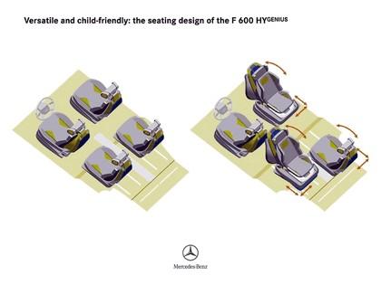 2005 Mercedes-Benz F600 HyGenius concept 75