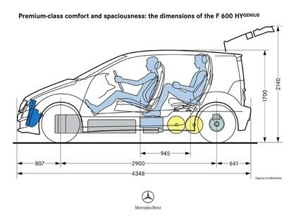 2005 Mercedes-Benz F600 HyGenius concept 76