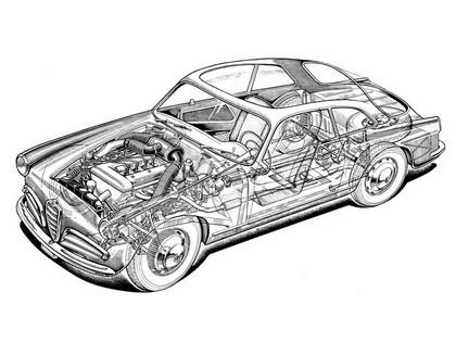 1954 Alfa Romeo Giulietta Sprint by Bertone 23