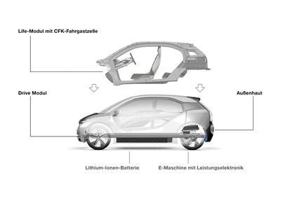 2011 BMW i3 concept 80