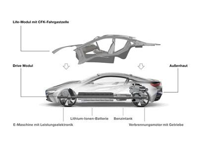 2011 BMW i8 concept 30