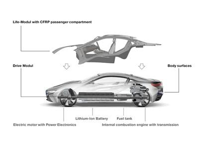 2011 BMW i8 concept 33