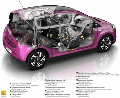 2011 Renault Twingo 117