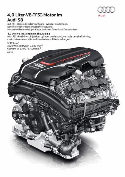 2011 Audi S8 20